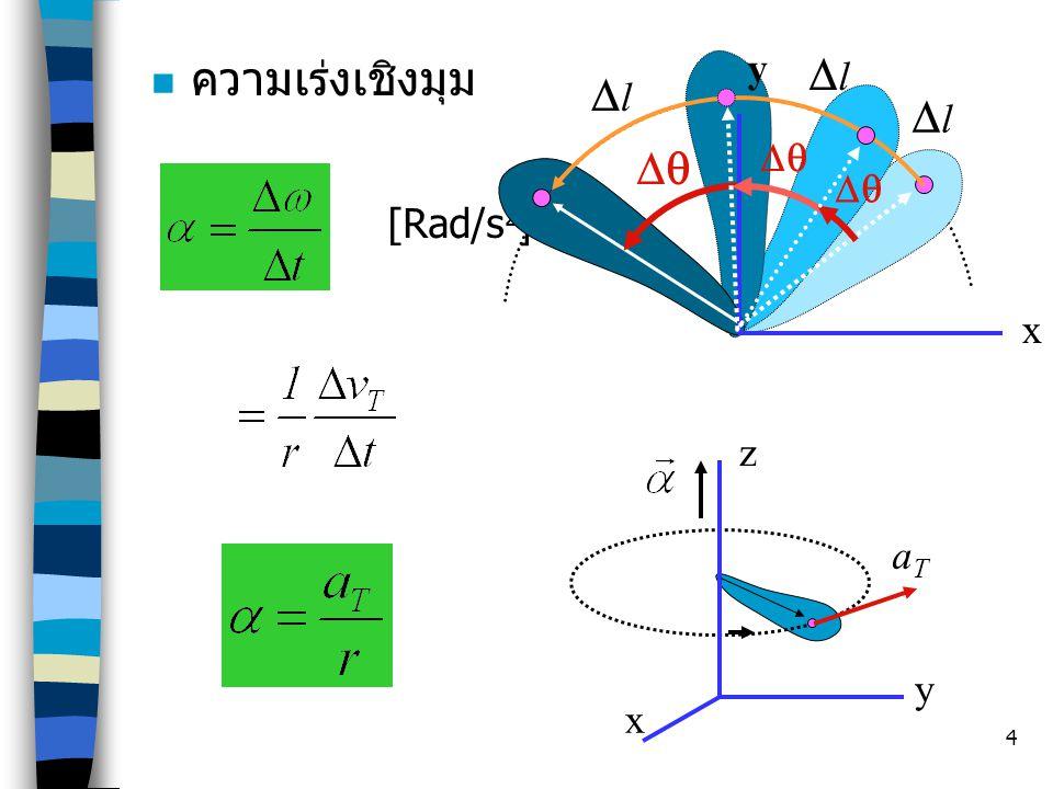 x Dq Dl y ความเร่งเชิงมุม [Rad/s2] z aT y x